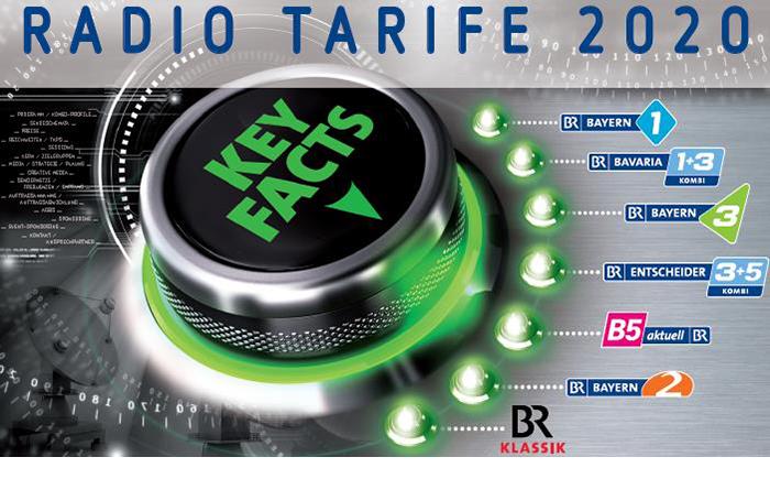 Radio Tarife 2020
