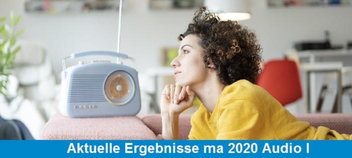 ma 2020 Audio I